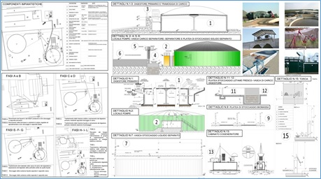 biogas100kW